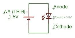 Basic (Bad) LED Circuit