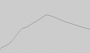 Temperature tracked with Processing (peak is 250°C)