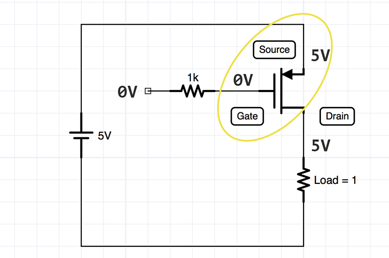 PChannel MOSFET with 0V