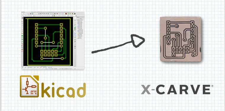 KiCad to X-Carve Workflow
