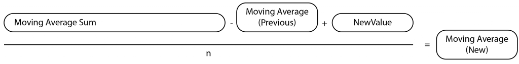 modified-moving-average-equation-05