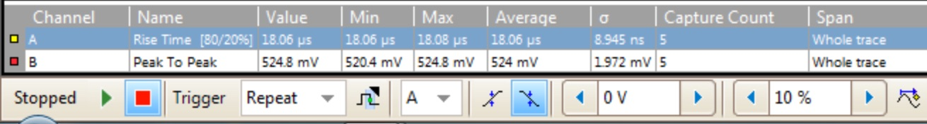 PicoScope 6 Measurements