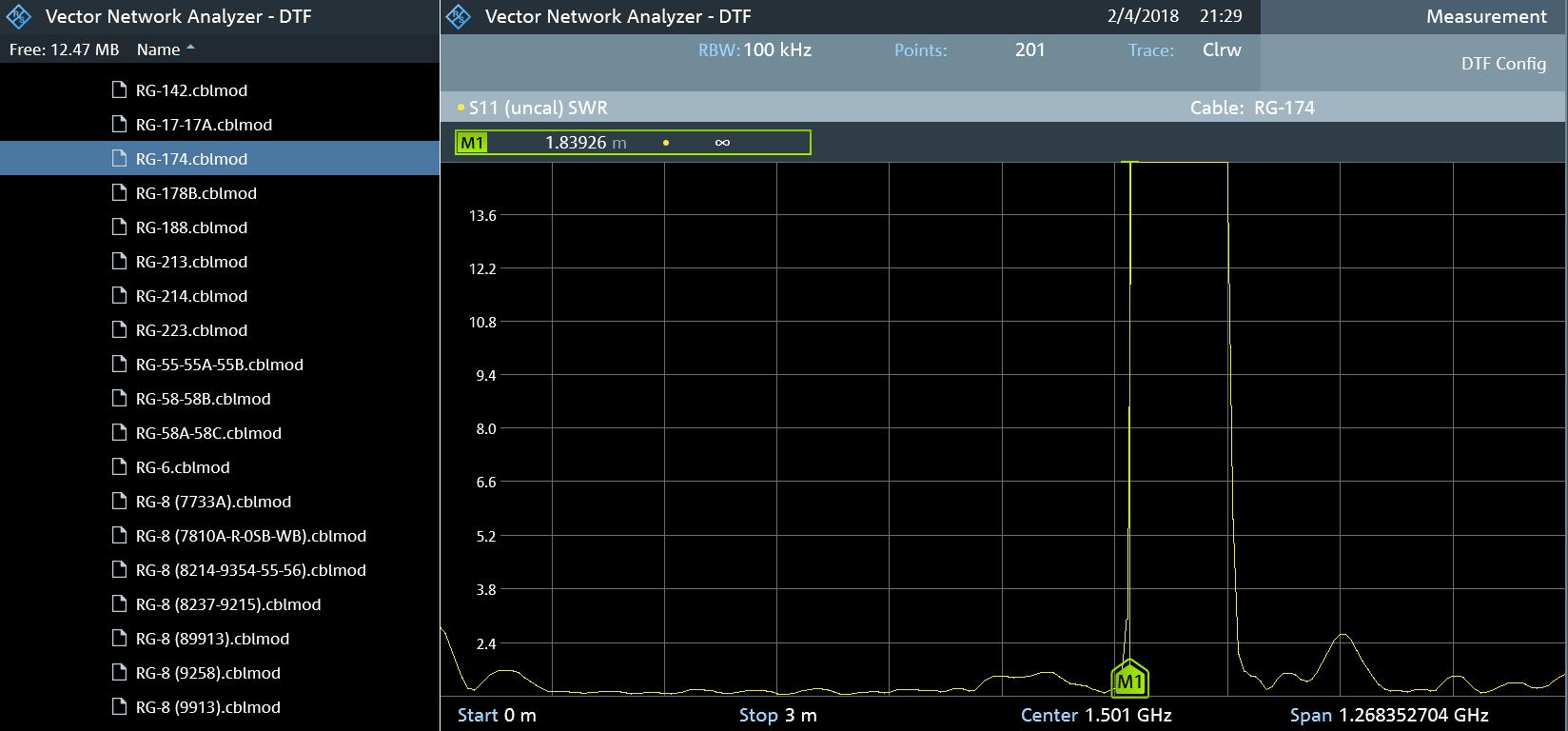 04c Measuring 2m SMA Cable