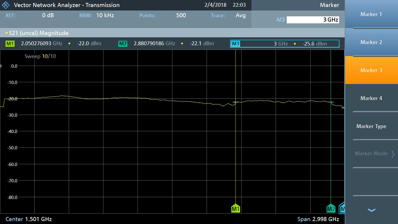 FPC1500 Review, a Rohde & Schwarz Spectrum Analyzer - Bald Engineer