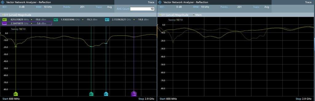 Adafruit GSM Antenna