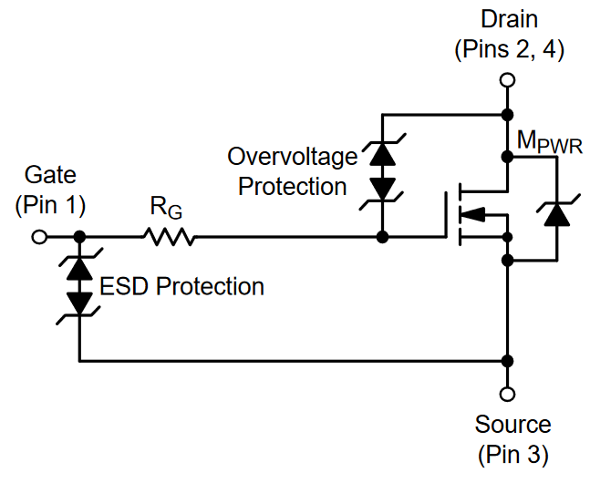 MOSFET with ESD clamp diode